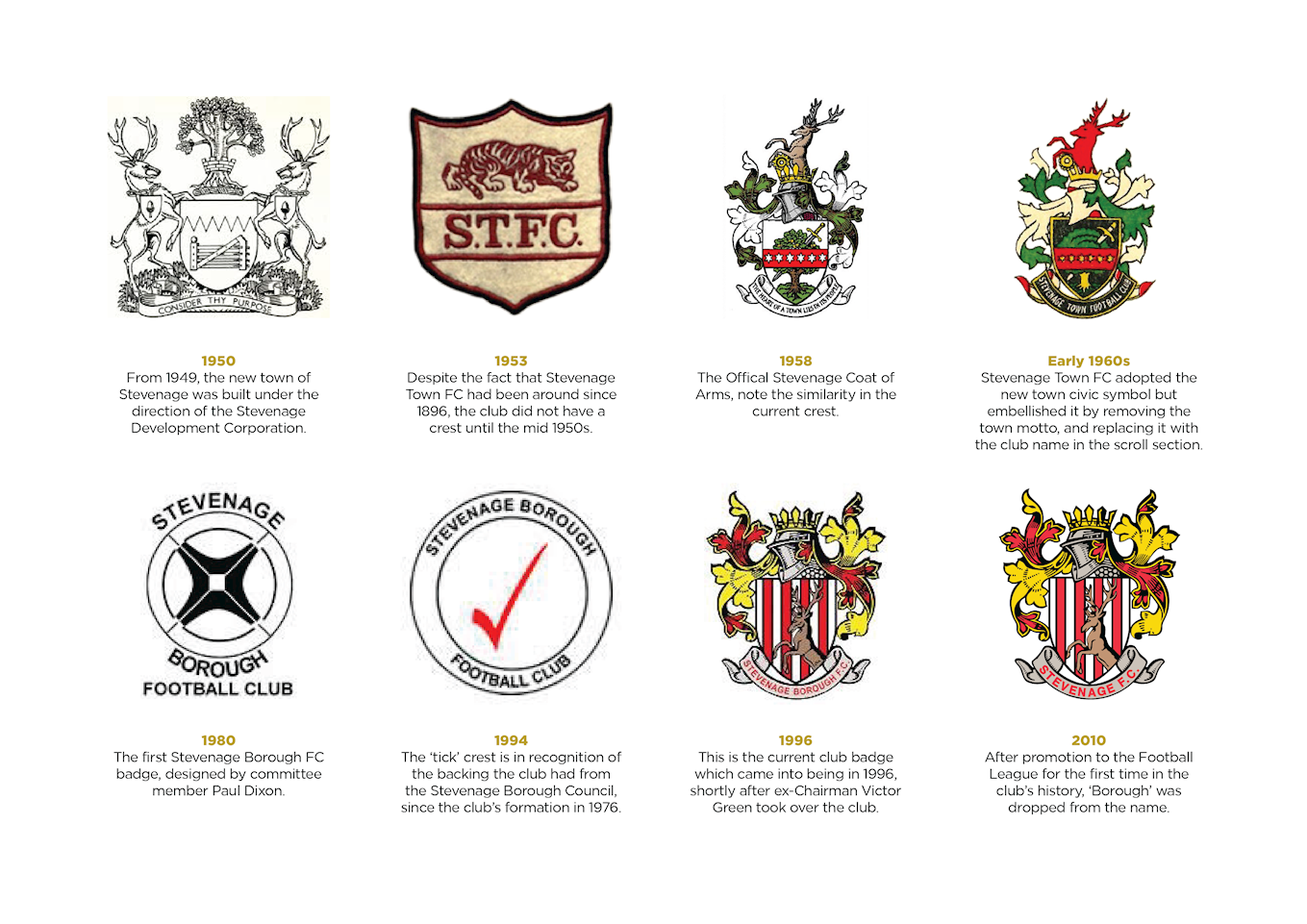 Insight Page and Crest History-03.png
